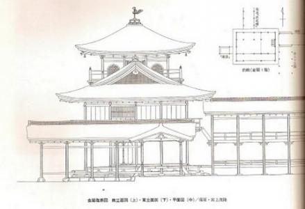 金閣寺立面図