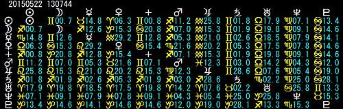 セントリック占星学チャート by占いとか魔術とか所蔵画像