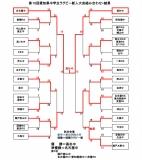 26新人戦組結果(0211最終)_01