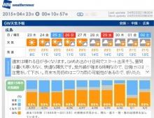 CWの天気♪