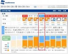 GW天気♪②