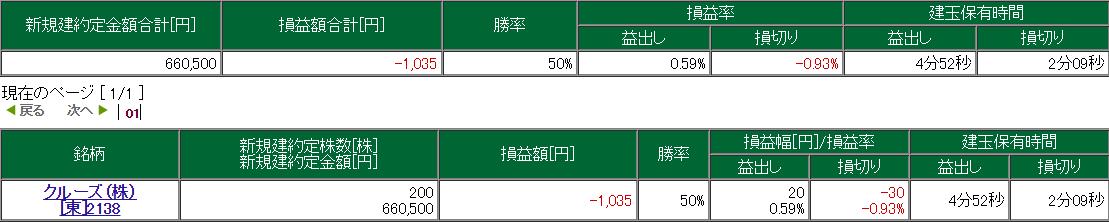 一日2015-9-2