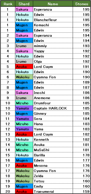 koi_ranking_large.png