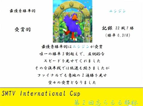 04最優秀勝率羽 ニシジン
