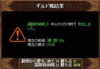 2015519股間結果