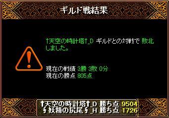 2015531妖精結果