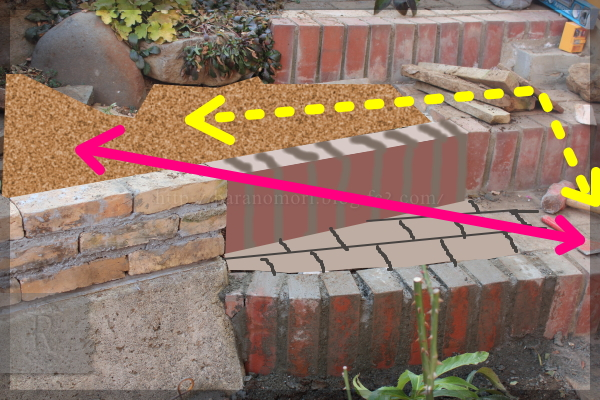 DIY 庭づくり 階段下