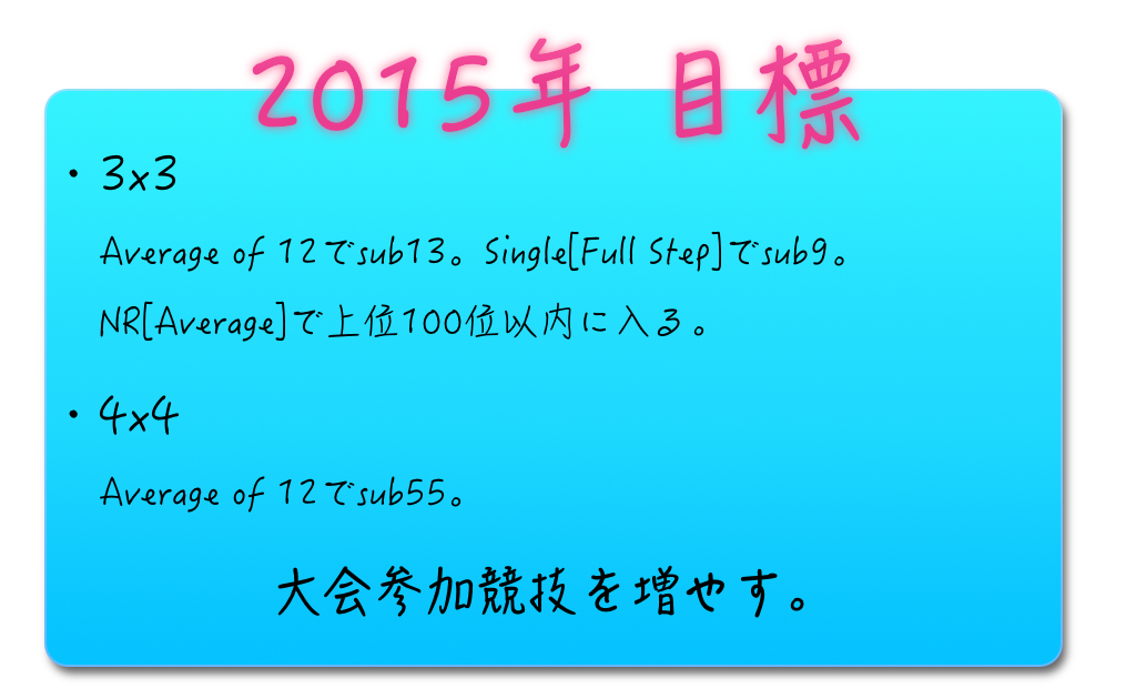 2015年 目標