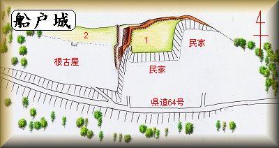 船戸城縄張り図