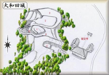 大和田城址縄張り図