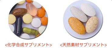 化学合成サプリと、天然素材サプリの見た目の比較