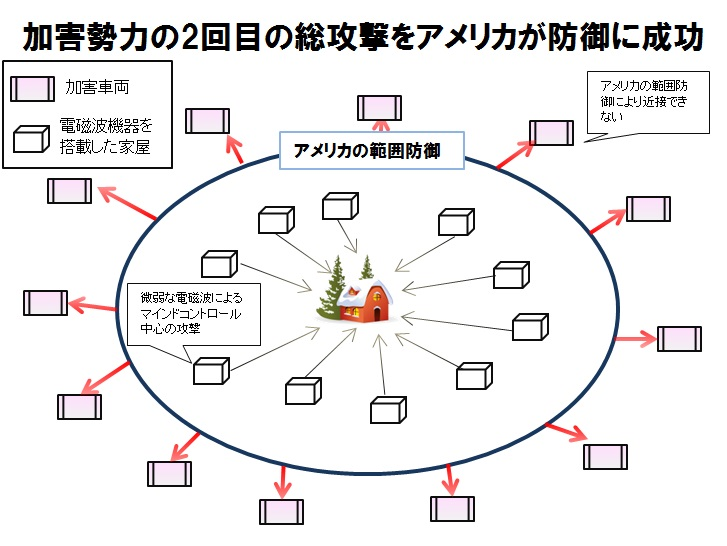 20150528_総攻撃防