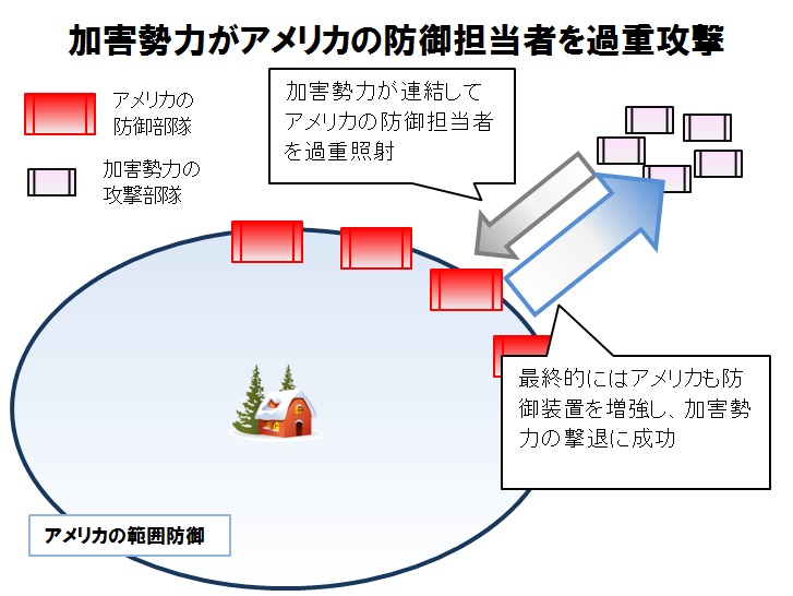 20150604_アメリカ防御