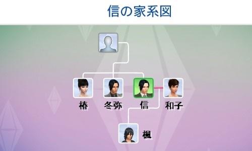 makoto_kakei2.jpg