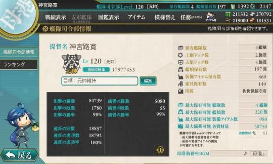 2015.2.8司令部情報