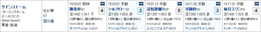 高松宮記念_02