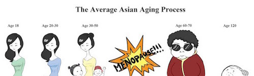 average_asian_woman_aging.jpg
