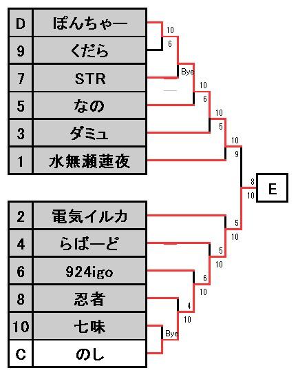 tenkuu_para1_b_kekka.jpg