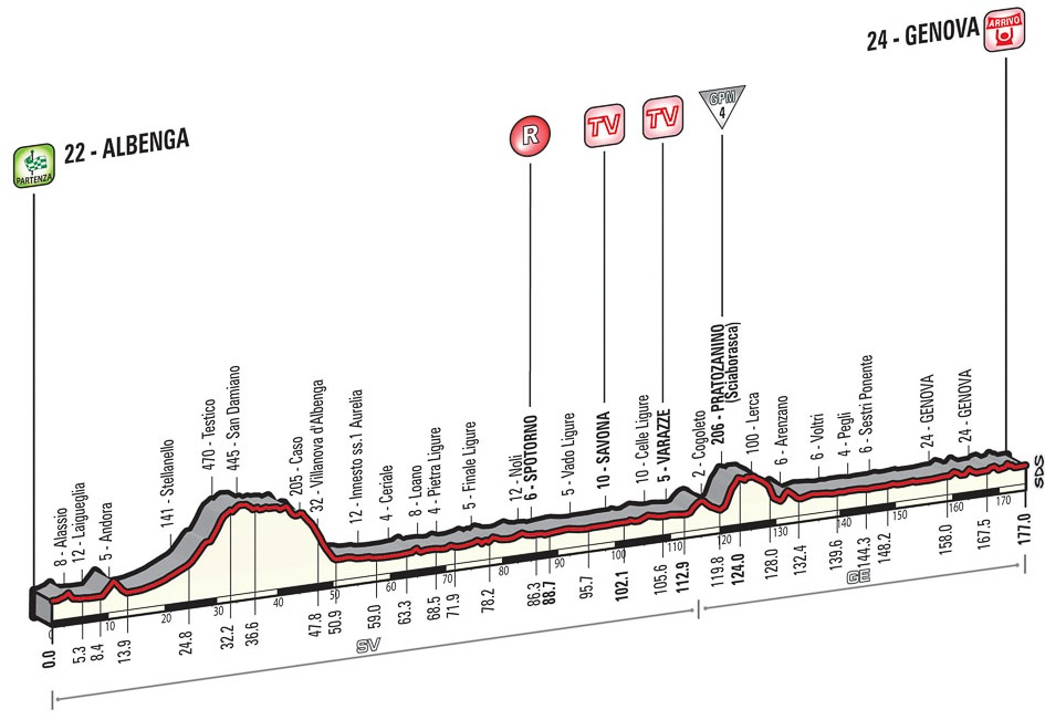 stage02.jpg