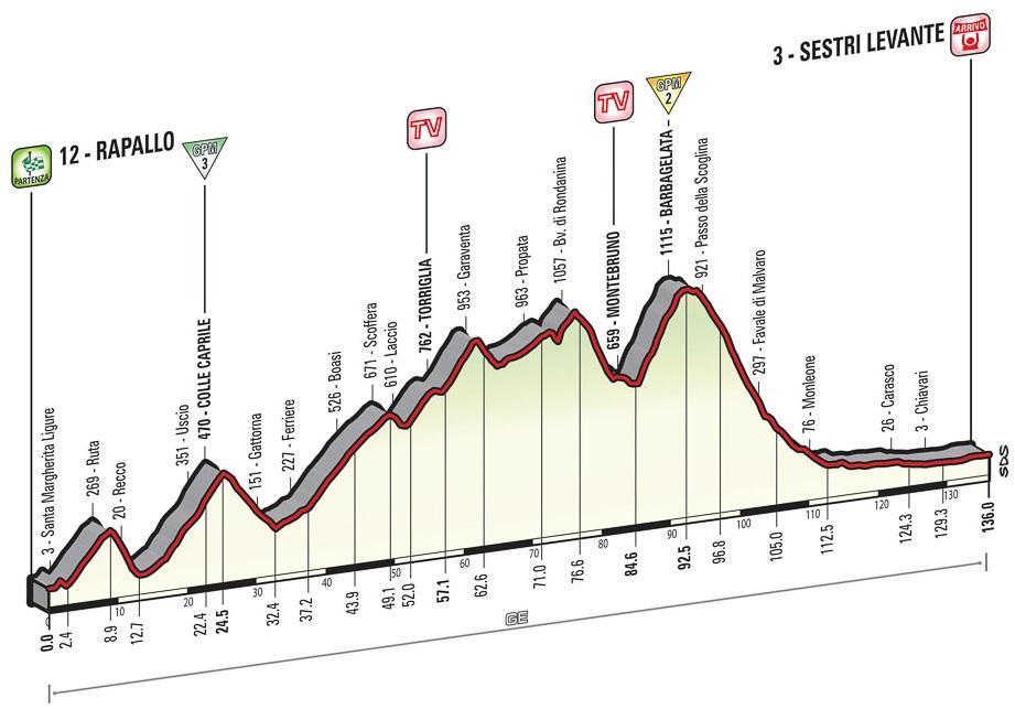 stage03.jpg