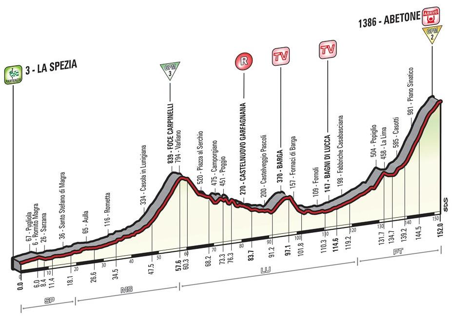 stage05.jpg