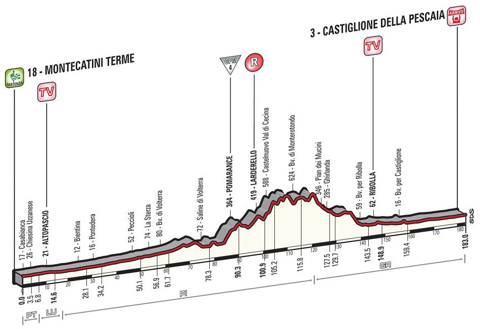 stage06.jpg