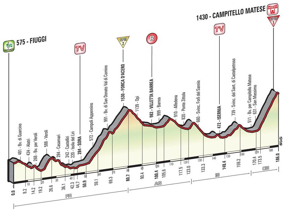 stage08.jpg