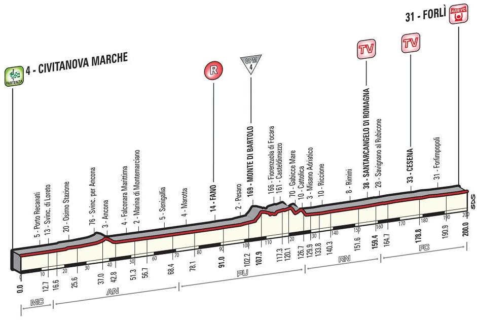 stage10.jpg