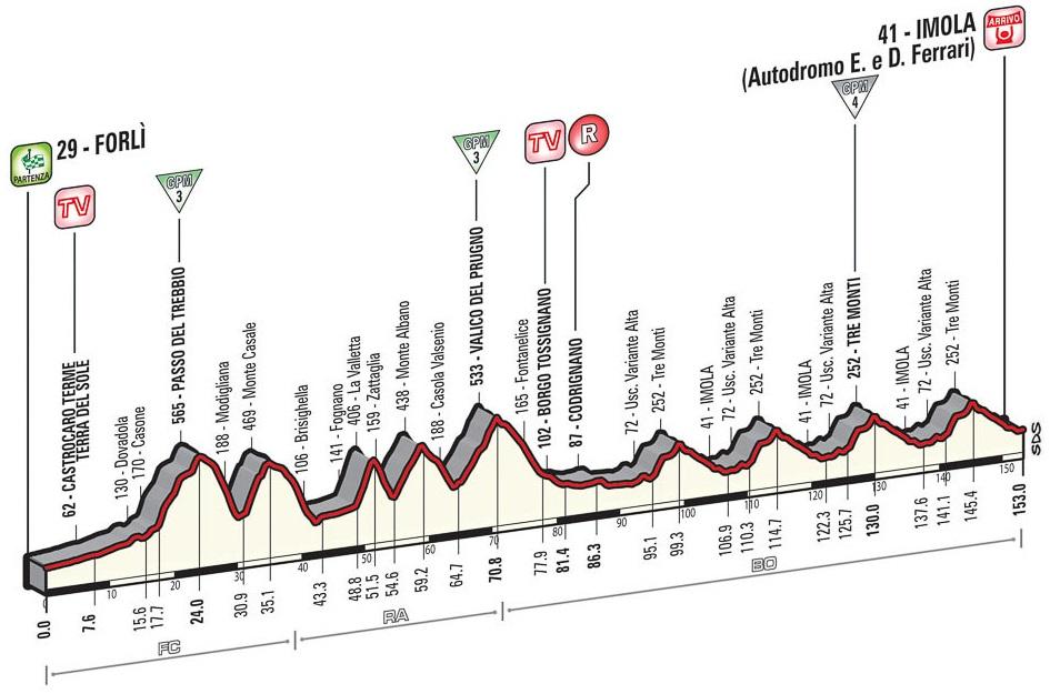 stage11.jpg