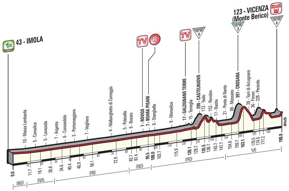 stage12.jpg