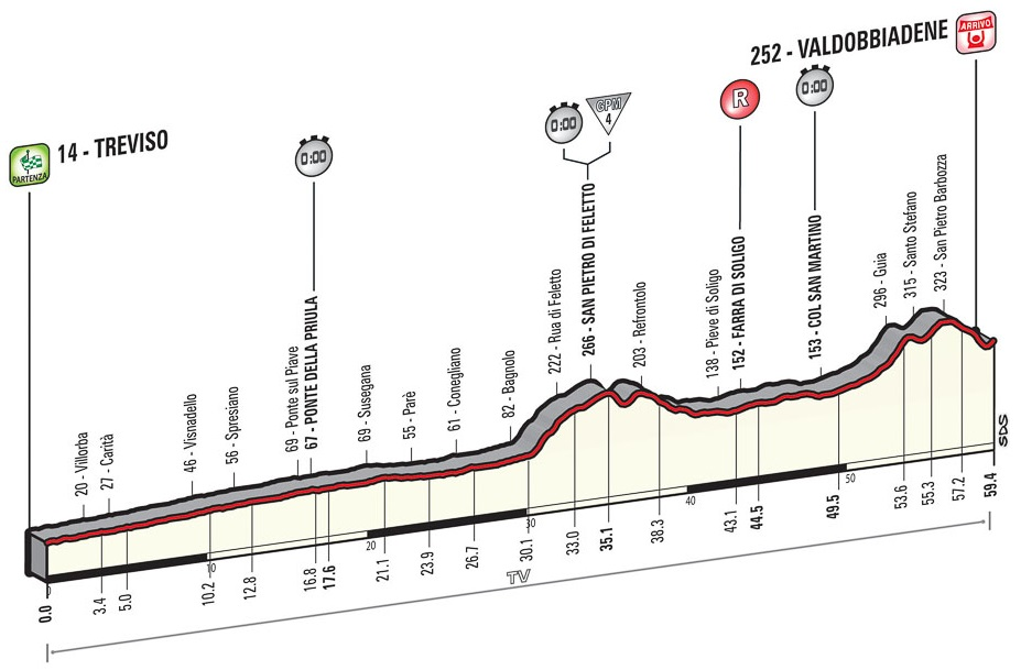 stage14.jpg