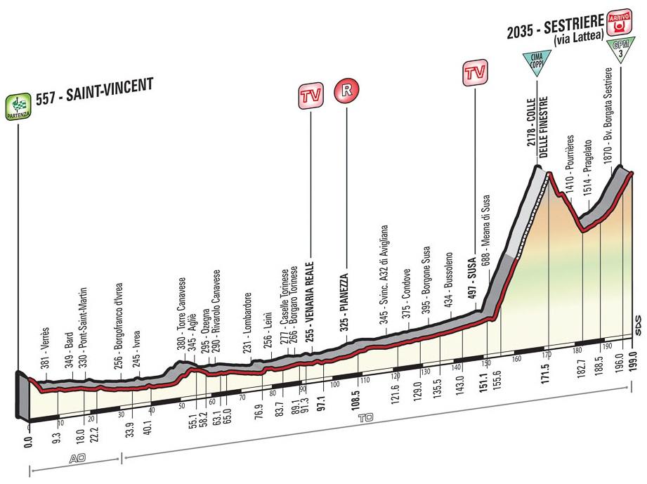 stage20.jpg