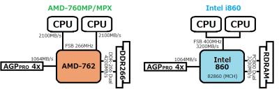 AMD760MPMPX_2015061216210575d.png
