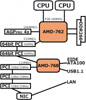 AMD760MPX_20150612161832330.png