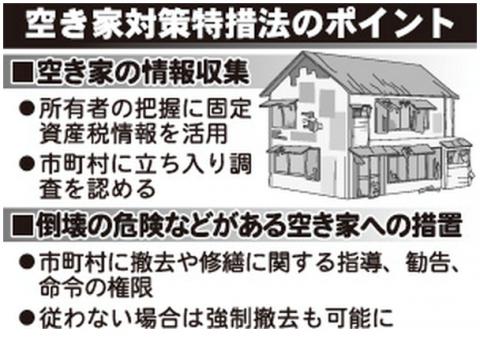 akiya_201502191650054fc.png