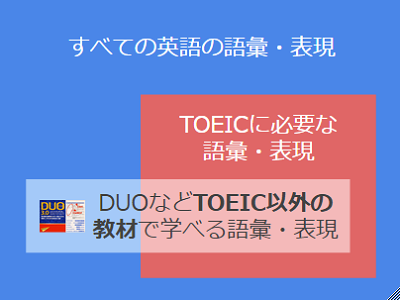 toeic-duo-400x300-2.png