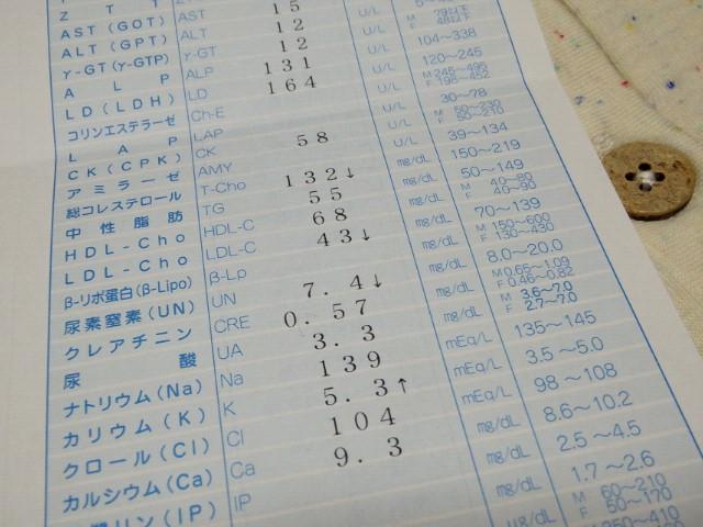 20150514血液検査1