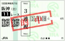 2014阪神C