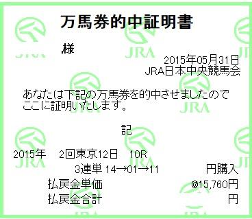 三連単2015日本ダービー