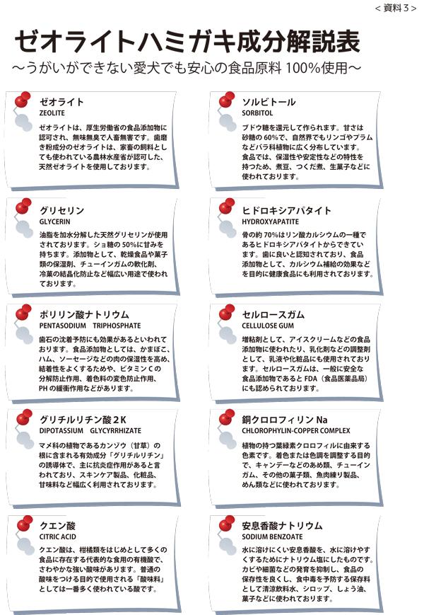 資料3_ゼオライト成分表