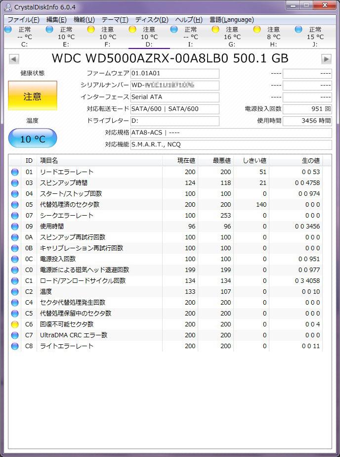 WD-CDI-1