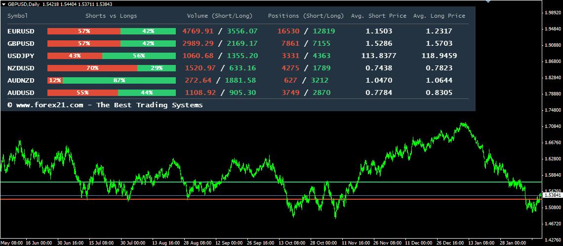 Trade sigma forex ea