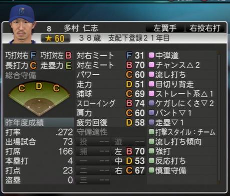 多村仁志 プロ野球スピリッツ2015