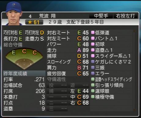 荒波翔 プロ野球スピリッツ2015