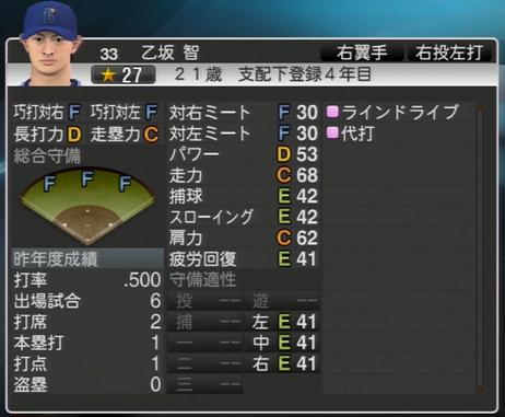 乙坂智 プロ野球スピリッツ2015