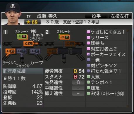 成瀬善久 プロ野球スピリッツ2015