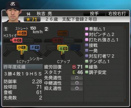 秋吉亮 プロ野球スピリッツ2015