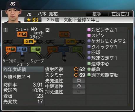 八木亮祐 プロ野球スピリッツ2015