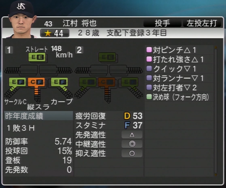 江村将也 プロ野球スピリッツ2015