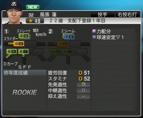 風張蓮 プロ野球スピリッツ2015